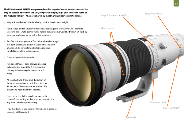 Understanding Lenses Part II photography ebook