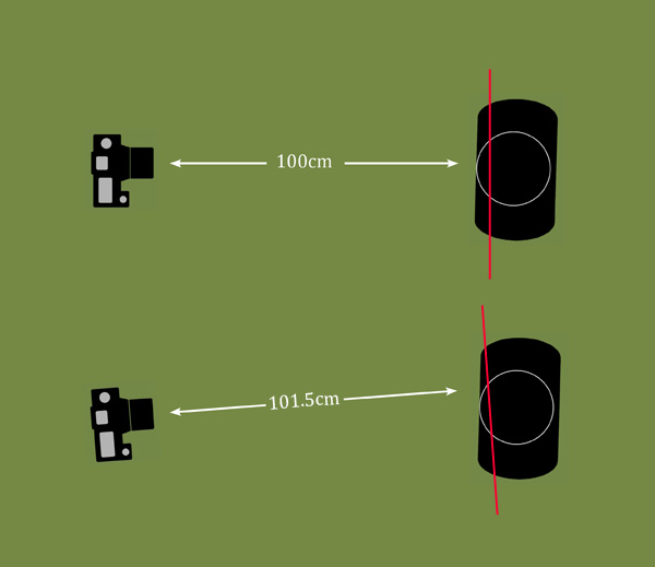 Focusing distance diagram